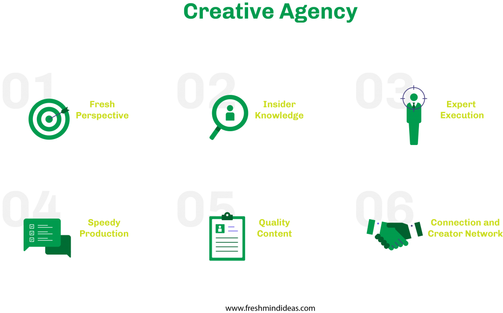 working of a creative agency